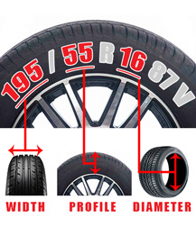 tyre specifications